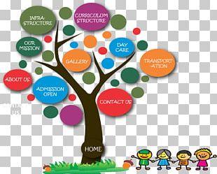Little Acorns Pre-school Information PNG