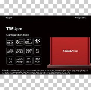 High Efficiency Video Coding Android TV 4K Resolution Amlogic Set-top Box PNG