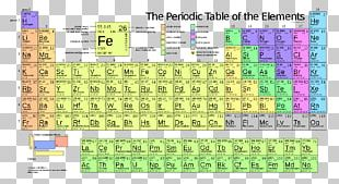 Periodic Table Chemical Element Atomic Number Chemistry Chemical Property PNG