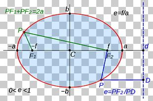 Ellipse Point Geometry Conic Section Generatrix PNG