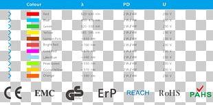 LED Filament Light-emitting Diode Web Page Graphic Design PNG