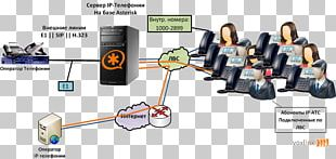 Asterisk Voice Over IP Telephony Telephone IP PBX PNG