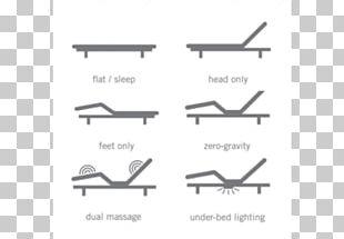 Adjustable Bed Mattress Pads Bed Base PNG
