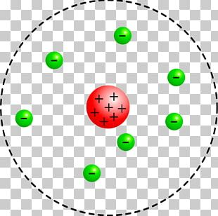 Rutherford Model Bohr Model Atomic Theory Geiger–Marsden Experiment PNG
