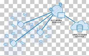 Computer Network Network Architecture Computer Servers Client–server Model Network Security PNG