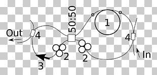 Encyclopedia Of Laser Physics And Technology Fiber Laser Optical Fiber Figure-8 Laser PNG