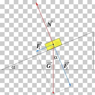 Angle Inclined Plane Force Simple Machine PNG
