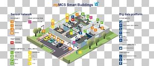 Building Automation Internet Of Things Facility Management Building Management System PNG