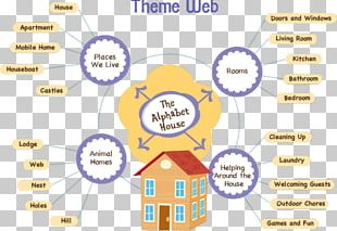 Pre-school Preschool Learning Theme Child Homeschooling PNG