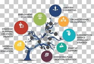 Marketing Plan Brand Business Plan Marketing Strategy PNG