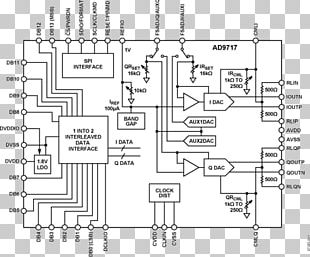 DBc Spurious-free Dynamic Range Analog Devices Hertz Voltage PNG