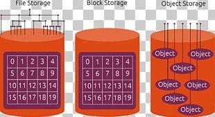 Block-level Storage Object-based Storage Device Computer Data Storage Cloud Storage PNG