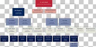 University Of Arizona College Of Engineering Organizational Chart PNG