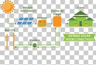 Photovoltaics Capteur Solaire Photovoltaïque Solar Panels Energy Photovoltaic System PNG