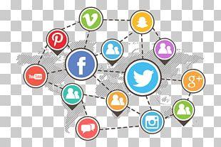 Social Media Marketing Digital Marketing Social Media Measurement PNG