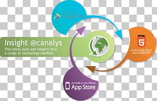 Canalys Go To Market Chart Infographic PNG