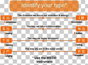 Myers–Briggs Type Indicator Nico Yazawa Splatoon 2 Personality Type PNG