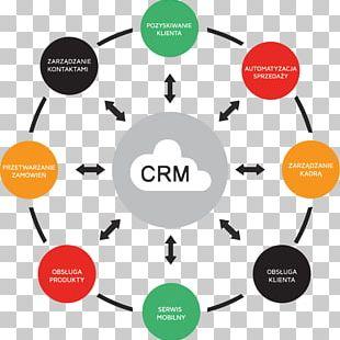 Customer Relationship Management Consumer Relationship System Social CRM PNG