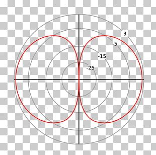 Circle Drawing Point Angle /m/02csf PNG