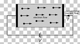Electrical Conductor Electric Current Electricity Electron Transport Chain PNG