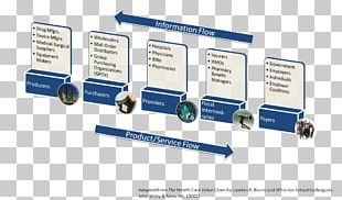 Strategic Management Of Health Care Organizations Value Chain Healthcare Industry PNG