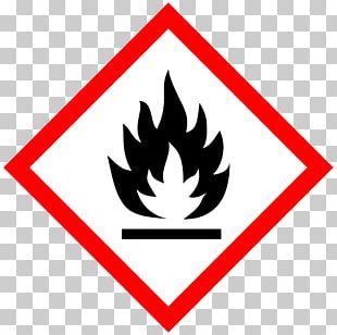 GHS Hazard Pictograms Globally Harmonized System Of Classification And Labelling Of Chemicals Combustibility And Flammability Flammable Liquid PNG
