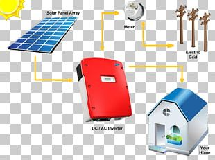 Grid-tied Electrical System Photovoltaic System Solar Power Off-the-grid Stand-alone Power System PNG