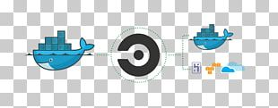 Docker Continuous Integration Continuous Delivery Software Deployment CI/CD PNG