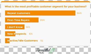 Market Segmentation E-commerce Customer Business Service PNG