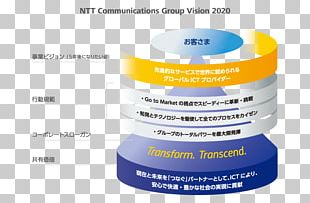NTT Communications Vision 2020 Nippon Telegraph & Telephone East Corp. Business Internet Service Provider PNG