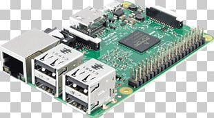 Raspberry Pi Single-board Computer MQTT Computer Software PNG