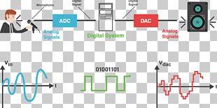 Digital Audio Digital Signal Processor Finite Impulse