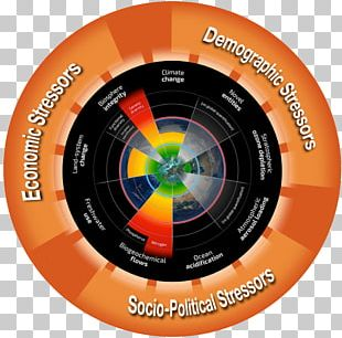 Earth Planetary Boundaries Stockholm Resilience Centre Anthropocene PNG