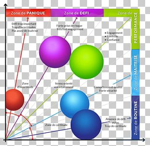 Graphic Design Marseille Diagram Reference Frame PNG