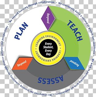 Virginia Beach City Public Schools Learning Commons Teacher PNG