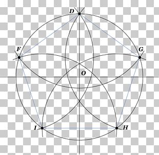 Pentagon Circle Angle Regular Polygon Geometric Shape PNG