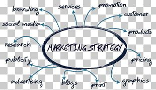 Marketing Plan Marketing Strategy Sales PNG