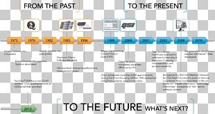 Information Technology Information Technology Technological Evolution Timeline PNG
