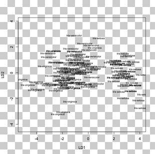 Linear Discriminant Analysis Decision Tree Iris Flower Data Set Document Decision Analysis PNG