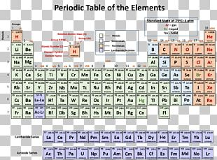 Periodic Table Periodic Trends Symbol Chemical Element Chemistry PNG