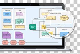 Flowchart Flow Diagram Wiring Diagram Drawing PNG