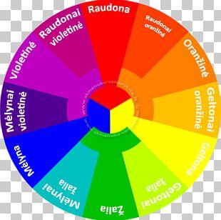 Color Rainbow Orange Red Violet PNG
