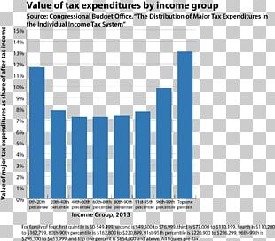 Tax Deduction Tax Expenditure Income Invoice PNG
