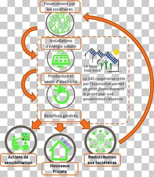 Lyon Metropolis Roof Energy Transition Renewable Energy PNG