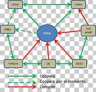 Sociogram Family Diagram Organization Cuevavirus PNG