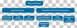 Business Board Of Directors Corporate Governance Corporation PNG