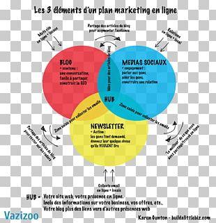 Marketing Plan Digital Marketing Brand Webmarketing PNG