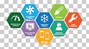 Preventive Maintenance Facility Management Organization Service PNG