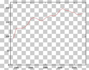 Hill Climbing Algorithm Cryptography Linear Prediction Travelling Salesman Problem PNG