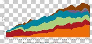 Natural Gas Gas Composition Hydrocarbon Petroleum PNG